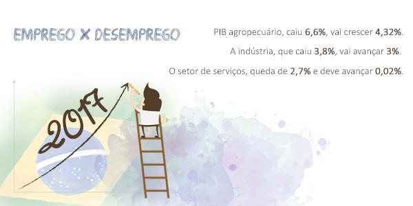 banner_empregoxdesemprego